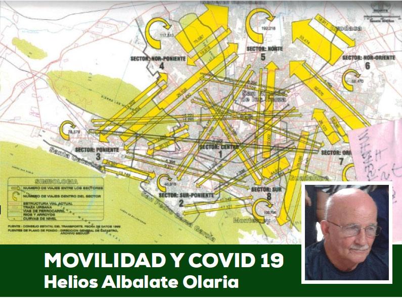 Movilidad y Covid 19 - helios albalate olaria